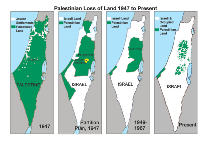 West Bank History